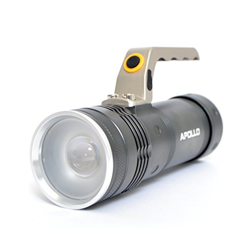 Led linterna torch police 1200
